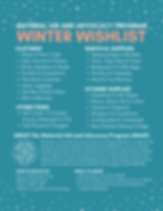 MAAP Winter 19/20 Wishlist