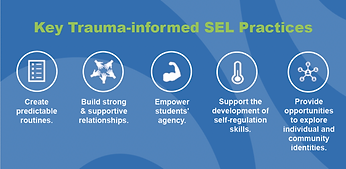 Key Trauma-informed SEL Practices graphic