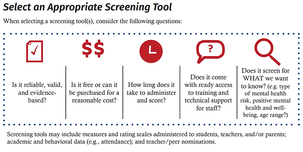 Selecting an Appropriate Screening Tool graphic
