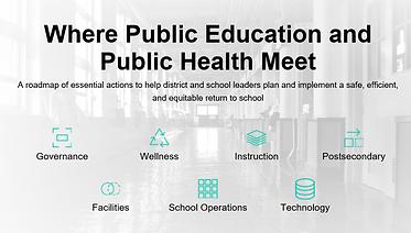 Return to School Roadmap: Where Public Education and Public Health Meet graphic