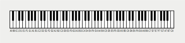 full piano with scientific names.png