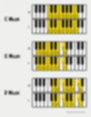 Piano Visual Scale Guide yellow.png