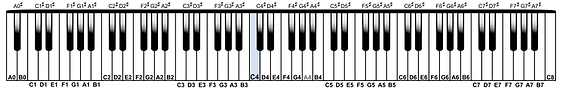 piano scientific pitch names.png