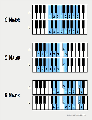 Piano Visual Scale Guide Blue.png