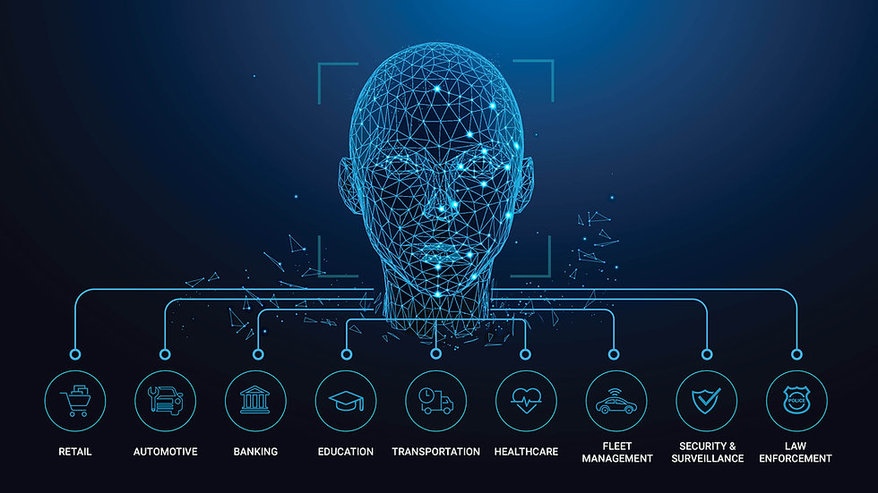 AI for Industries adopting Facial Recognition