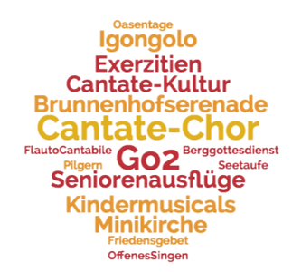 Wordcloud-Typisch%2520Cantate_edited_edi