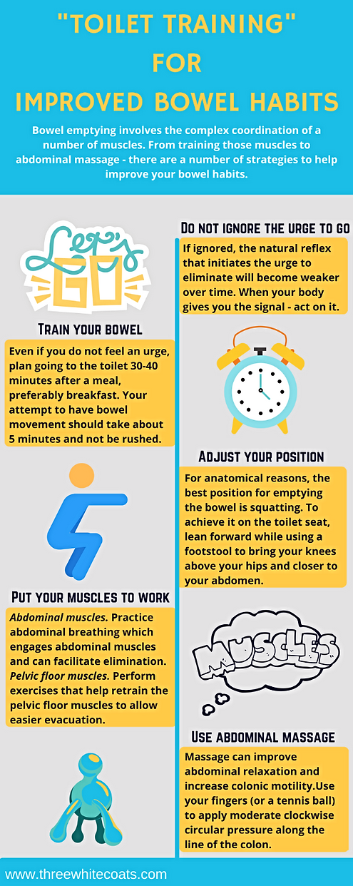 Toilet training for improved bowel habits infographic