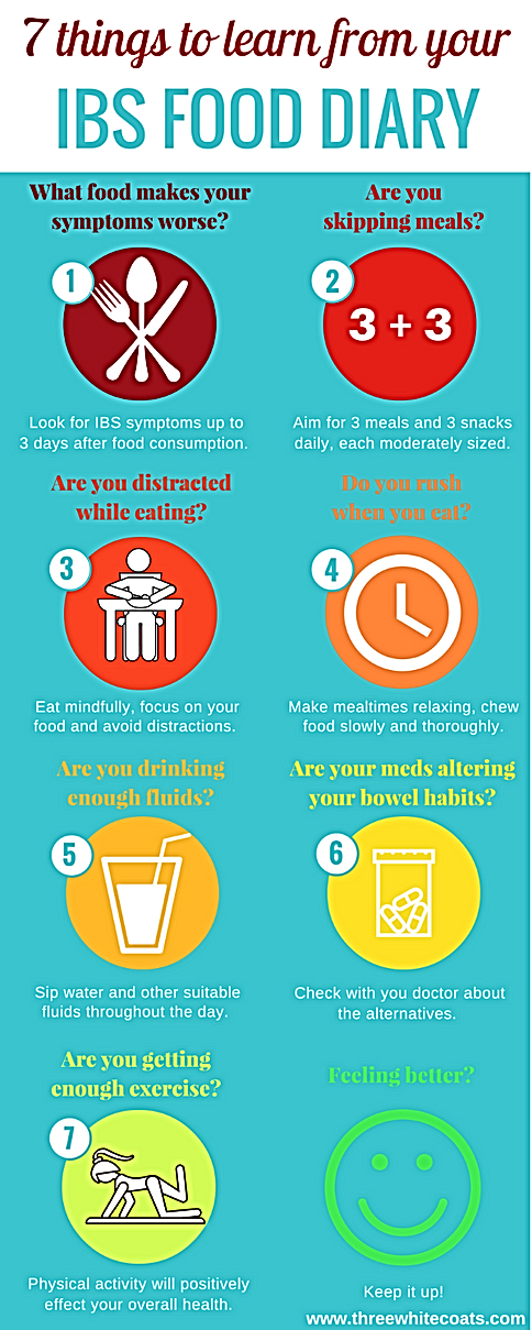 7 things to learn from your IBS food diary.