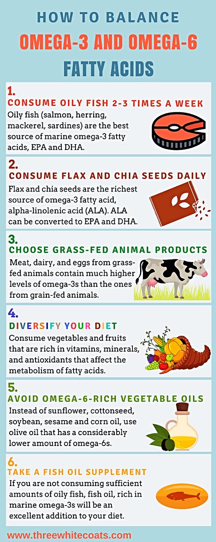 How to balance omega-3 and omega-6 fatty acids
