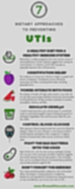 Dietary approaches to preventing UTIs infographic