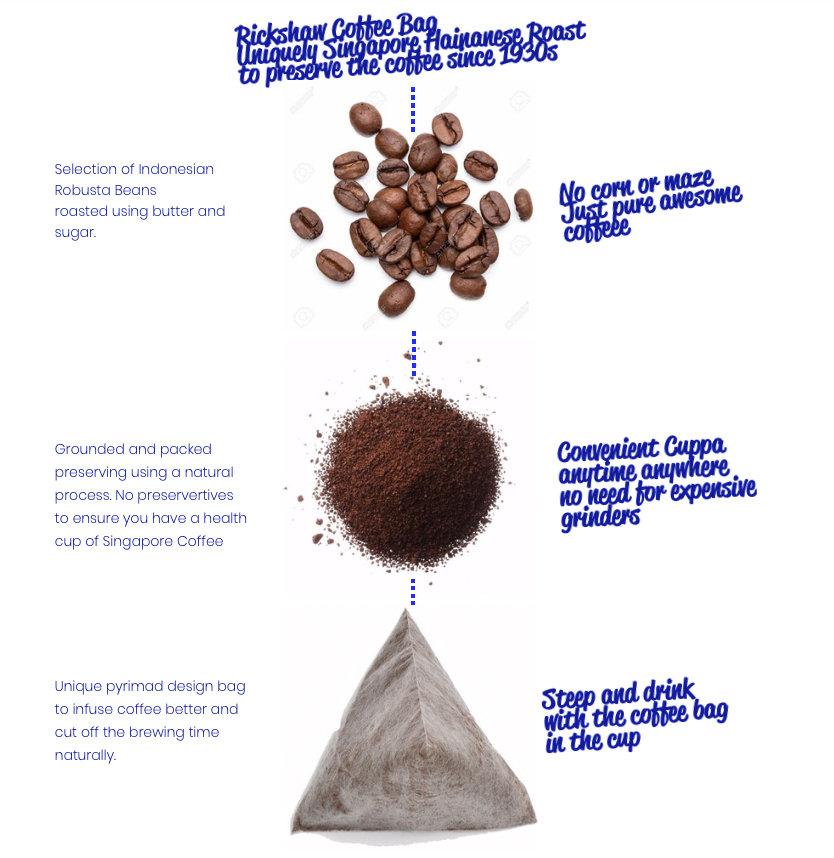 Coffeebagdiagram.jpg