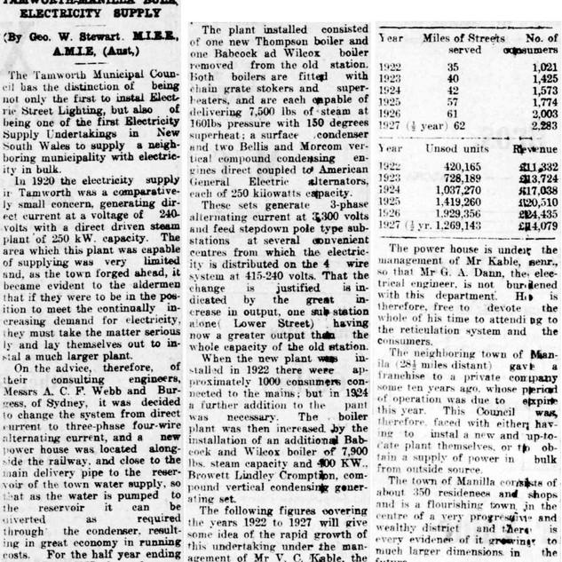 1927 Tamworth-Manilla Bulk Electricity 1|2