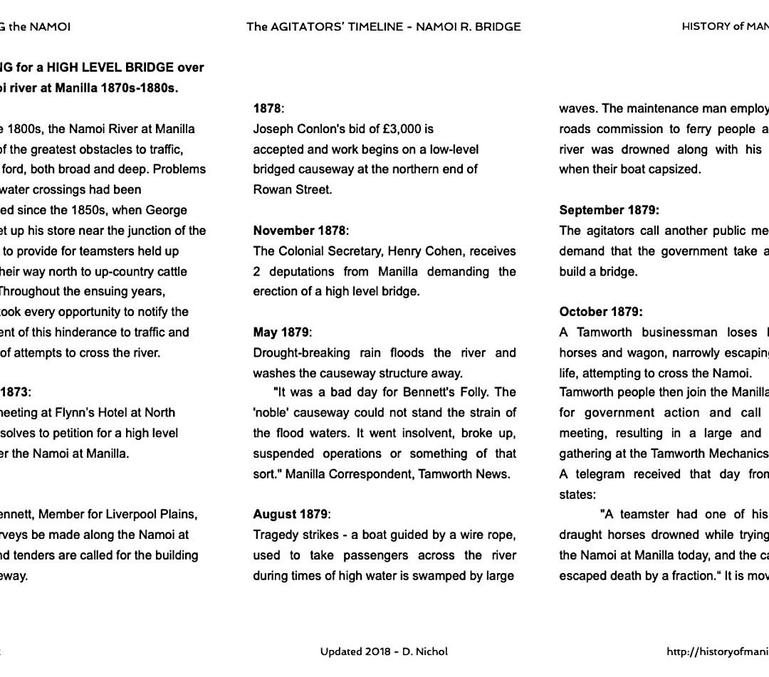 Namoi Bridge Agitators' Timeline 1