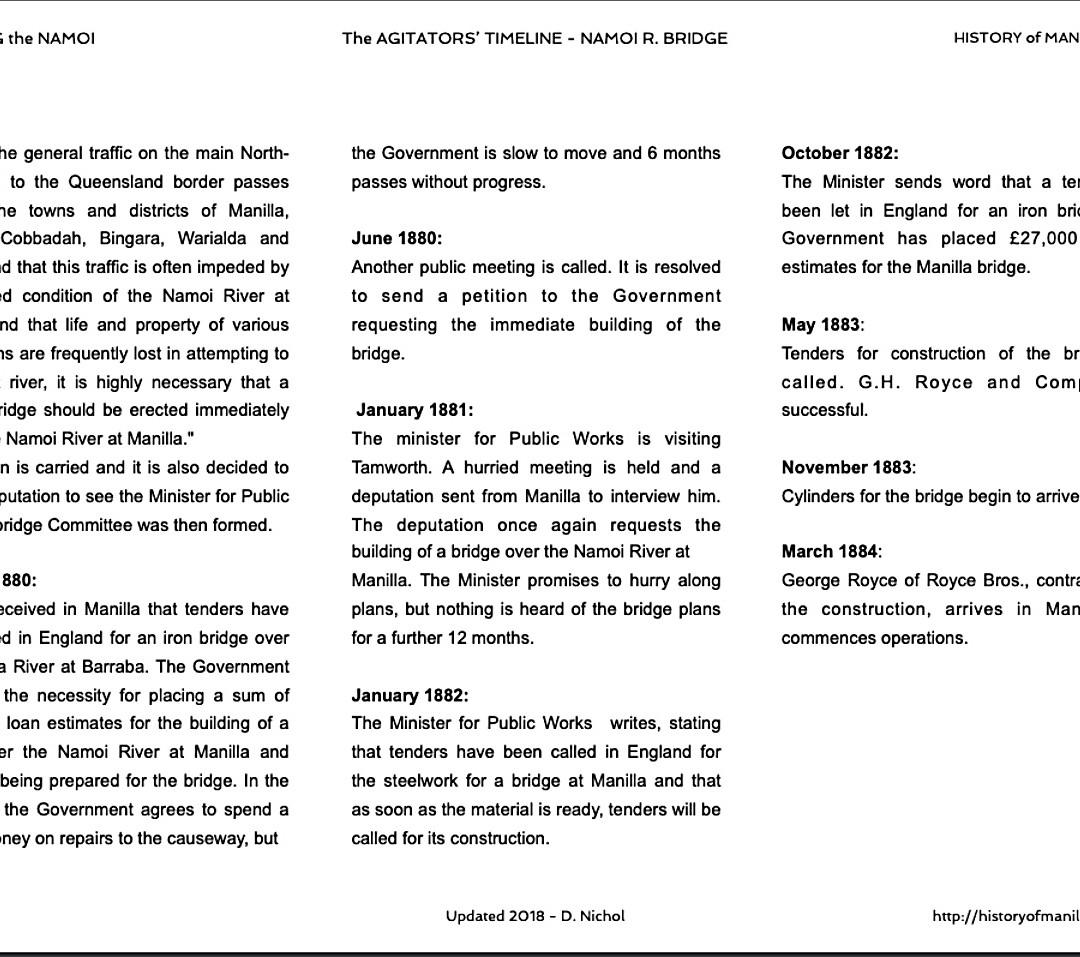 Namoi Bridge Agitators' Timeline 2