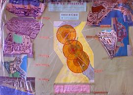 Dr. Ibrahim Karim Tourist Planning Architecture