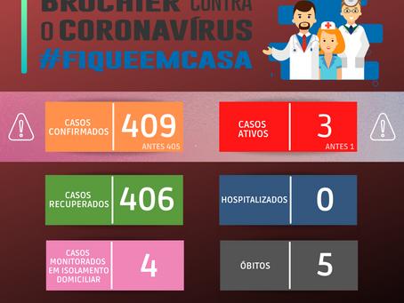 Atualização dos casos de covid-19 – 16/06/2021
