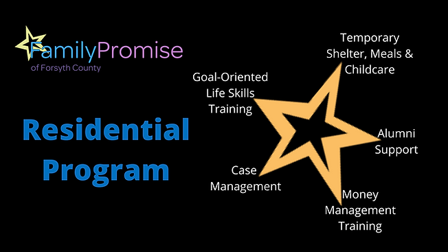Residential Program Overview Graphic.png