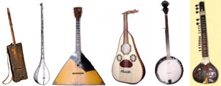 Негритянское банджо