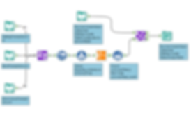 Actinvision |Data prep & Data Blending