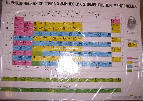 "Плакат детский настенный А2 ""Таблица Мендлеева"" MILAND 10-09"