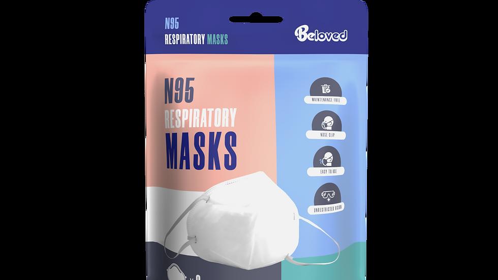Masks n95
