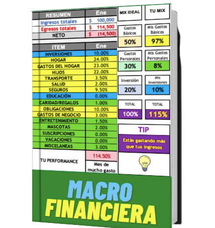 Macro Financiera