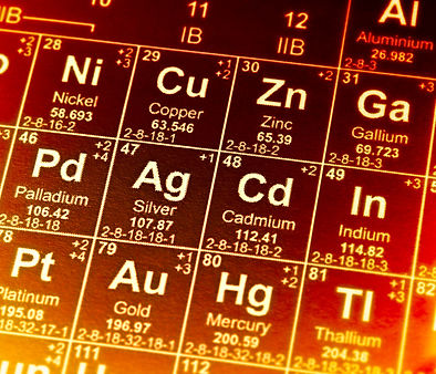 Periodic%20table%20of%20elements%20in%20