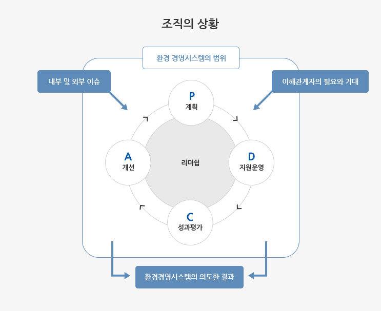 4. 시스템품질인증_2. ISO 14001.jpg