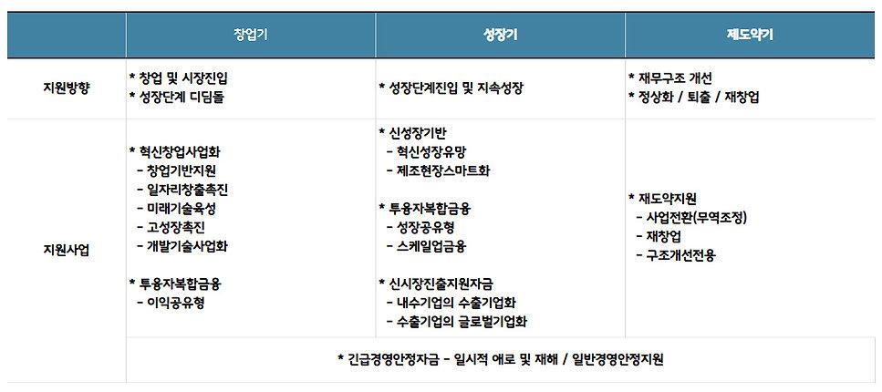 5. 정책자금_1. 기술보증기금_지원규모.jpg