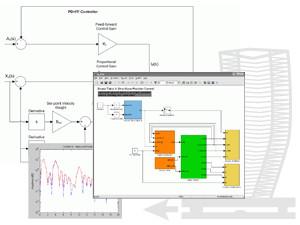 [新品快訊] Quanser 公司針對結構力學分析推出振動台及智慧結構實驗平台,並搭配及時控制軟體與教案