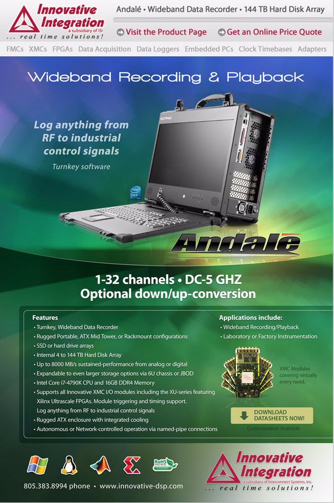 [新品快訊]Wideband Rugged Recorder · 1-32 Ch. DC-5 GHz Optional down/up conversion