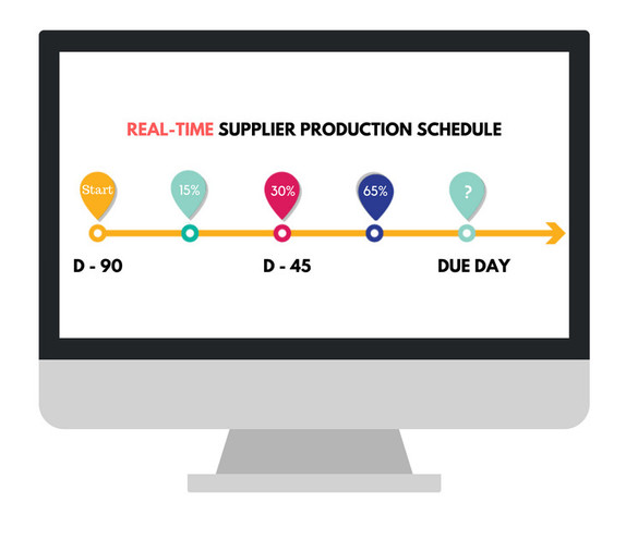 Gain Full Visibility in Supplier Production Schedule