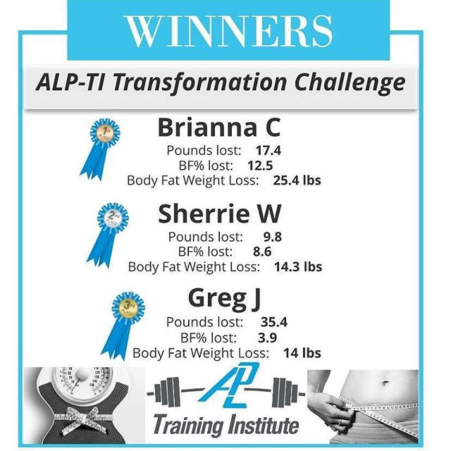 ALP_TI Transformation Challenge Winners