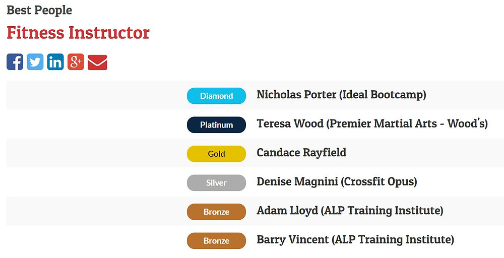 Best People - Fitness Instructor