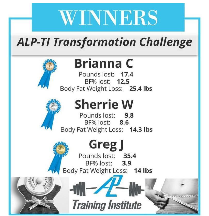 2017 Transformation Challenge Winners