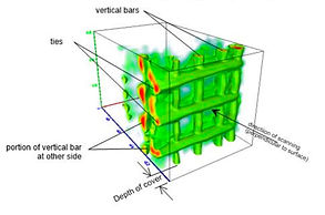 Digiscript Concrete Imaging Rebar scanning