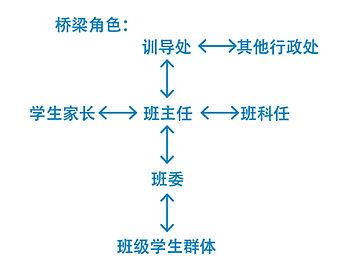 訓導圖1.jpg