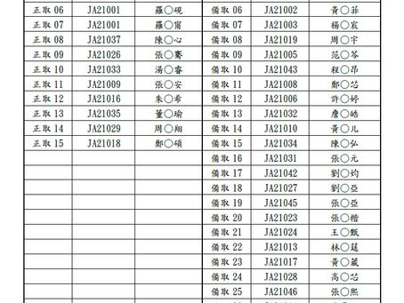 110學年度抽籤錄取名單