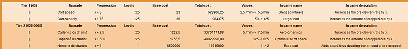 Blacksmith_UpgradesDoc.PNG