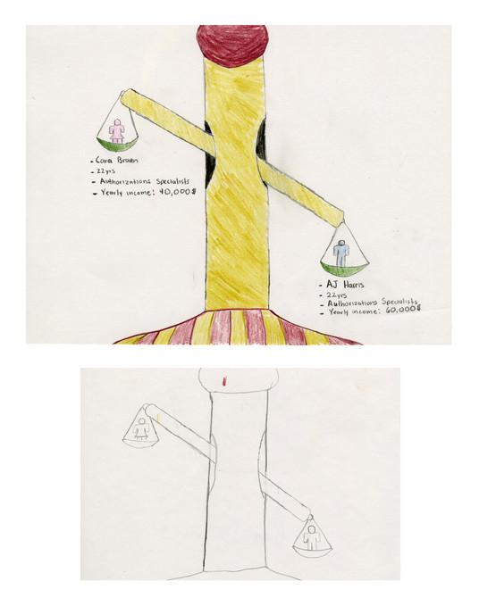 Project: Propaganda Art Creation Date: 2020 Medium: graphite and color pencil School: Canton Preparatory High School Grade: 9th-12th grade Description: created on the Education Day