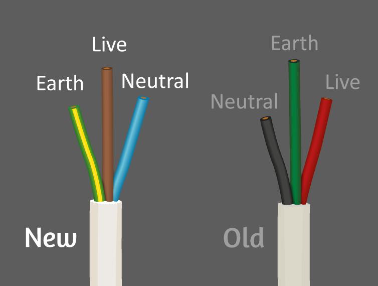 Re wiring a plug
