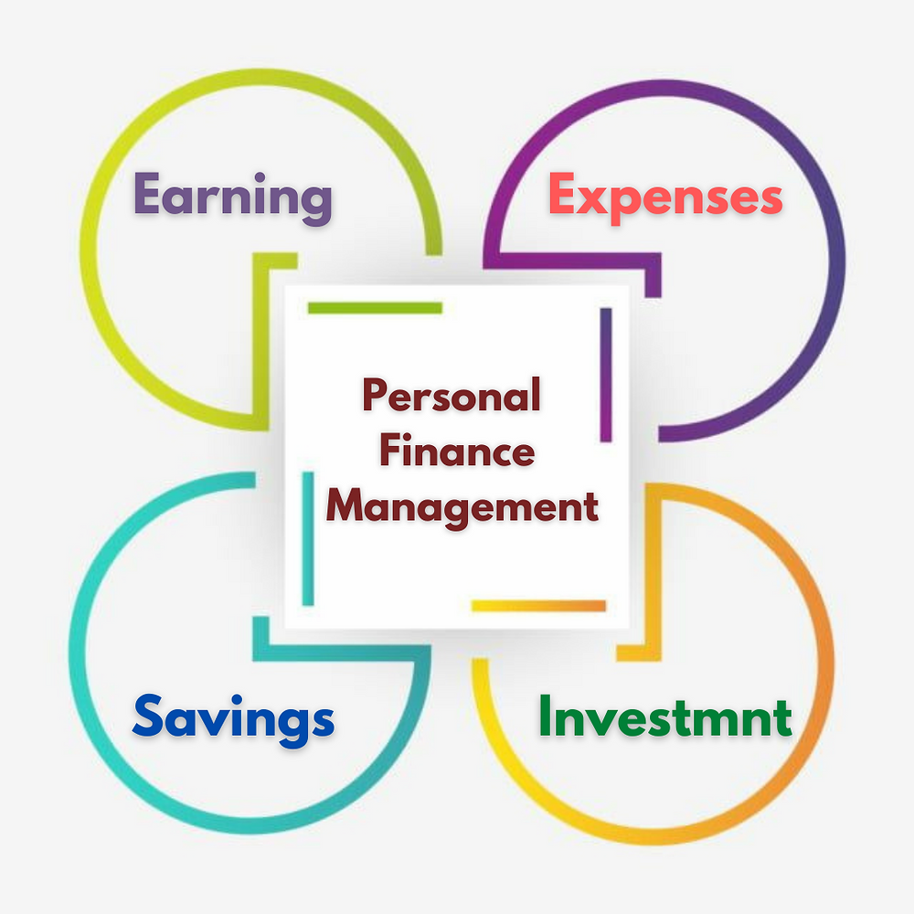 elements of personal finance management