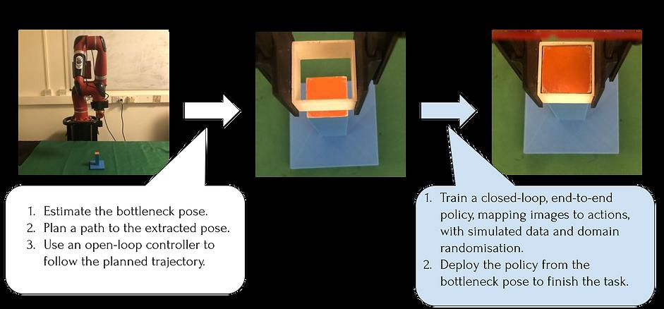 blog framework_diagram (3).png