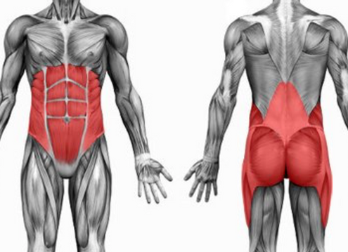 """Four Mistakes While """"Doing Abs"""" (and what to do instead!)"""