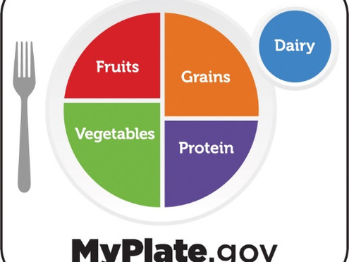 All Things MyPlate!