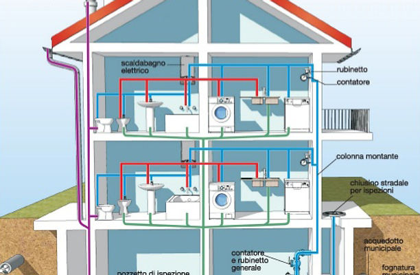 Impianti idrici sanitari - Prezzi