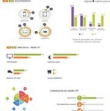 Dijinov Transformation numérique et Innovation Occitanie