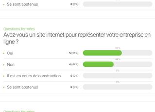 Les premiers résultats du webinar sur la transformation digitale du commercial