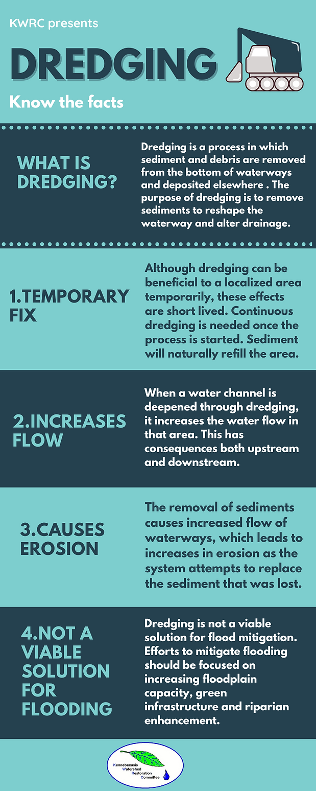 Dredging infographic draft3.png