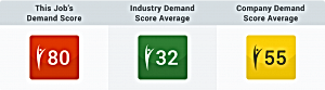 demand-score-report-300x83.png